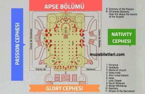 La Sagrada Familia'nın Cepheleri - Sagrada Familia Bileti