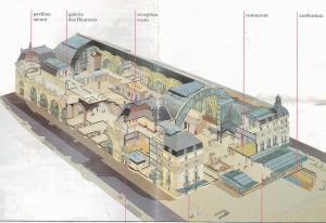 Orsay Müzesi Yerleşim Planı