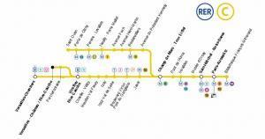 Paris - Versailles Tren Hattı ve Durakları