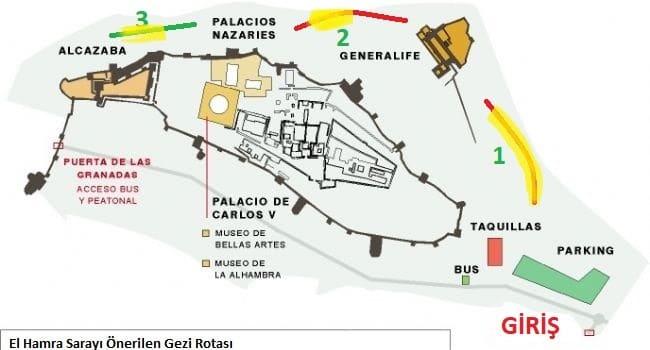 El Hamra Sarayı önerilen gezi planı