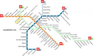 Roma Metro Ağı ve Vatikan Müzesi'ne Ulaşım